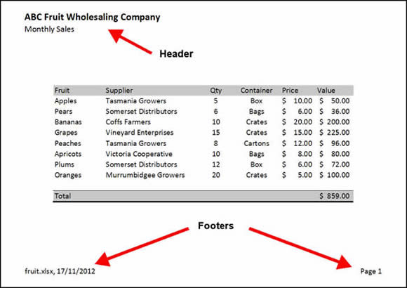 Example of headers and footers in Excel Worksheet