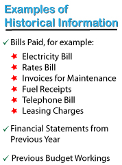 Types of Historical Information