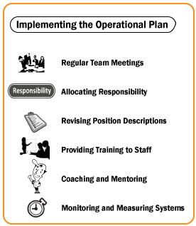 Strategies for implementing the operational plan